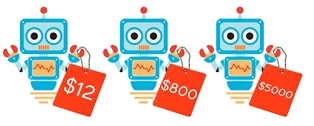 How Much does it Cost to Build a Chatbot