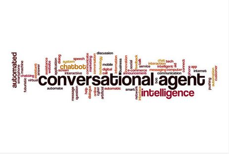What is the Future of Conversational Marketing