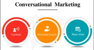 Benefits of Conversational Marketing