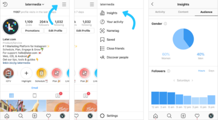 Business Accounts on Instagram Give Insights